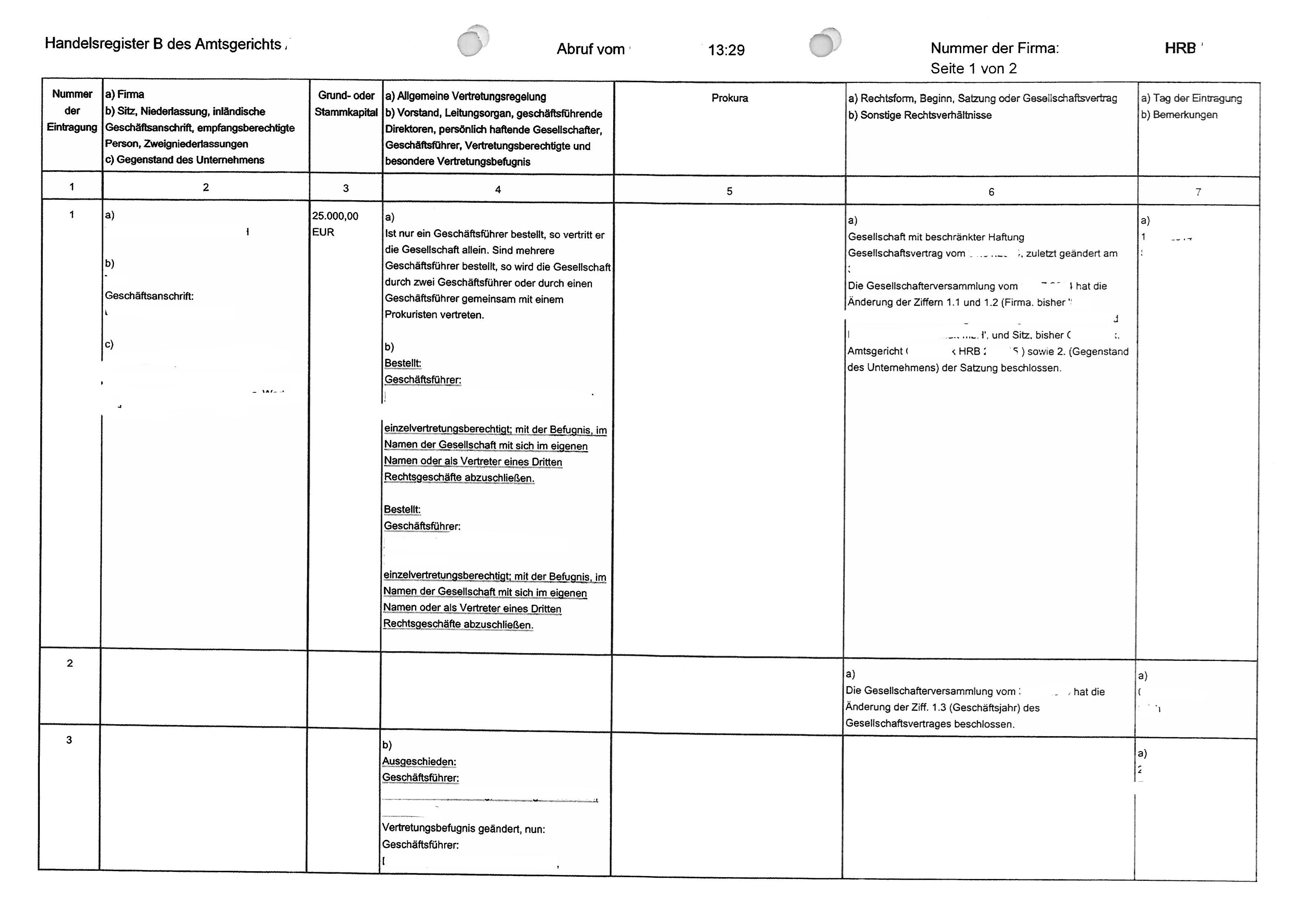 Handelsregisterauszug Deutschland De Es Musterubersetzungen
